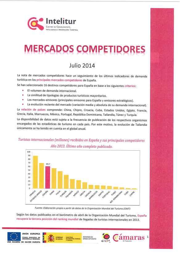 MERCADOS TURÍSTICIOS PRINCIPALES